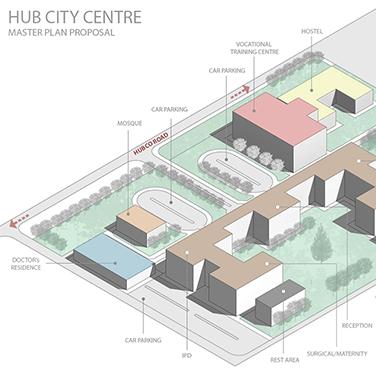HUB City Center