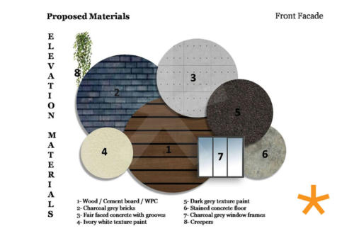 Varied-Use-of-Materials-in-Elevation